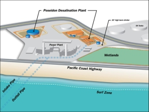 Poseidon's Huntington Beach plans. Photo Poseidon Resources
